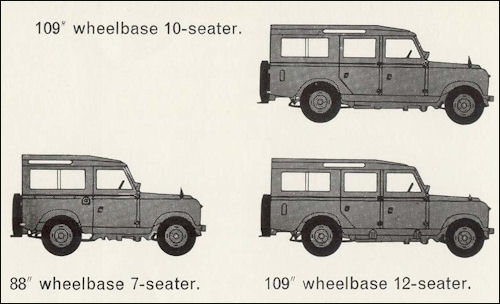 rover 1969 2019-08